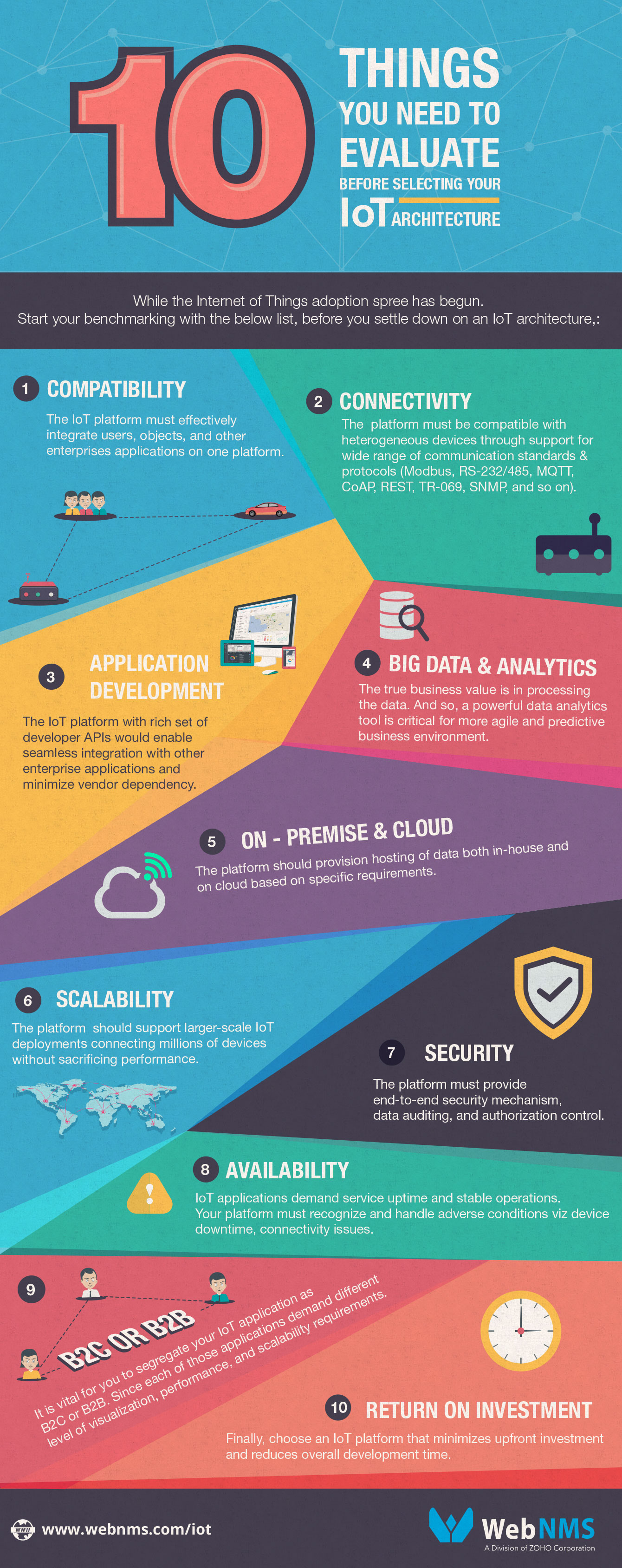 infographic-10 Things-IoT Platform